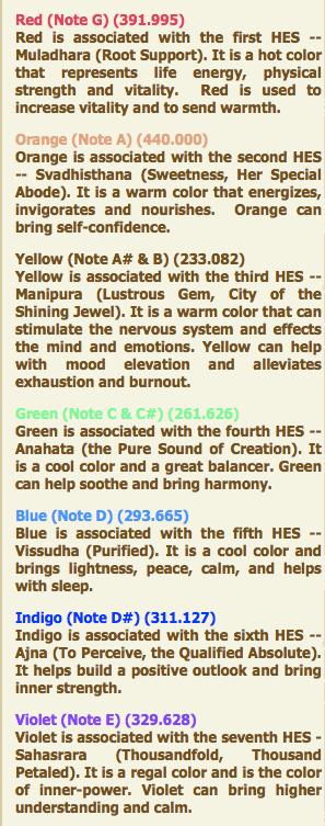 528 Revolution 528 Science, Math & Music - 528 Revolution